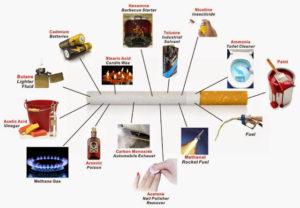 タバコの有害物質