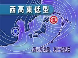 西高東低の気圧配置